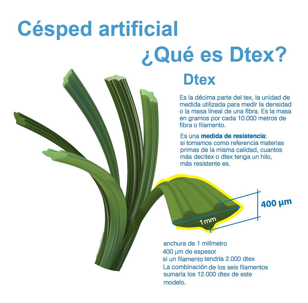 Dtex, ancho y grsosr de la fibra