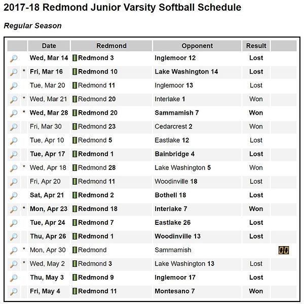 JV Season Results.JPG