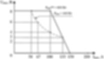 """Выходная вольтамперная характеристика канала №2 Блока питания """"ИВЭ-362S"""" при максимальной мощности"""