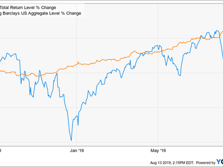 Is Your Wealth Manager Overweight Equities?