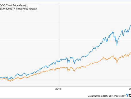 The Amazing Run of U.S. Tech Stocks