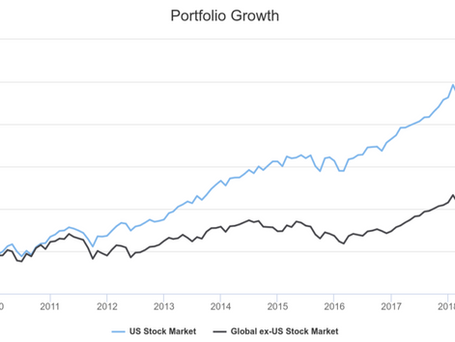 Should You Only Own U.S. Stocks?