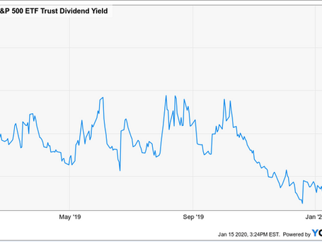 Want Dividend Yield?  Here's Where to Look...