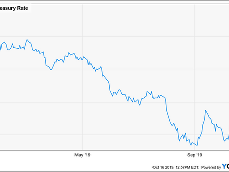 Can High Dividend Stocks Replace Paltry Bond Income?