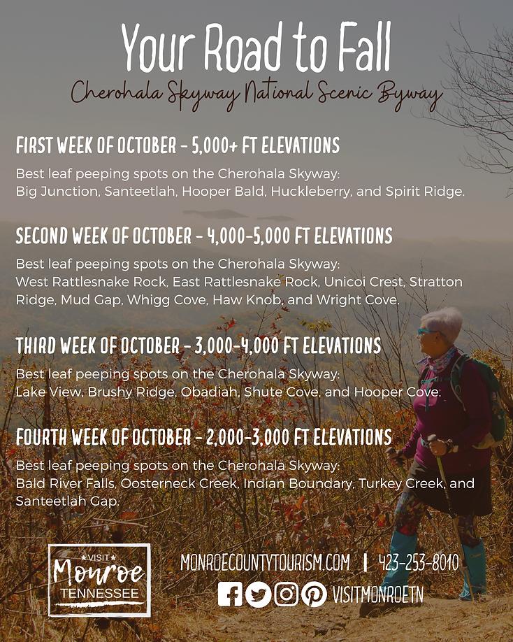 Peak Leaf Season Info.png