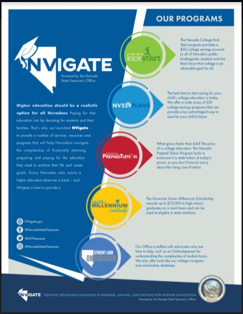 NVigate Quick Start.PNG