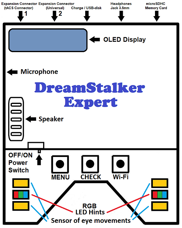 DreamStalker-Expert-Shema.png