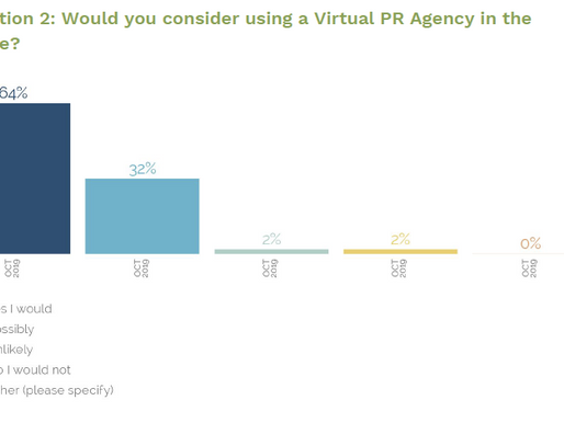 Virtual Agencies: State of the Nation Report