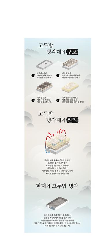 전통냉각대 구조와 원리_윤곽.png