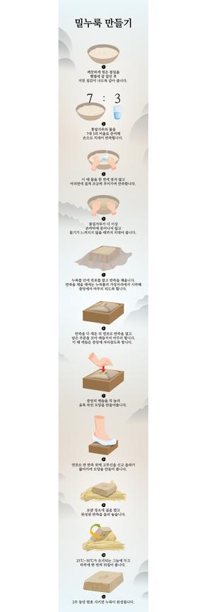 밀누룩 만들기_윤곽.png