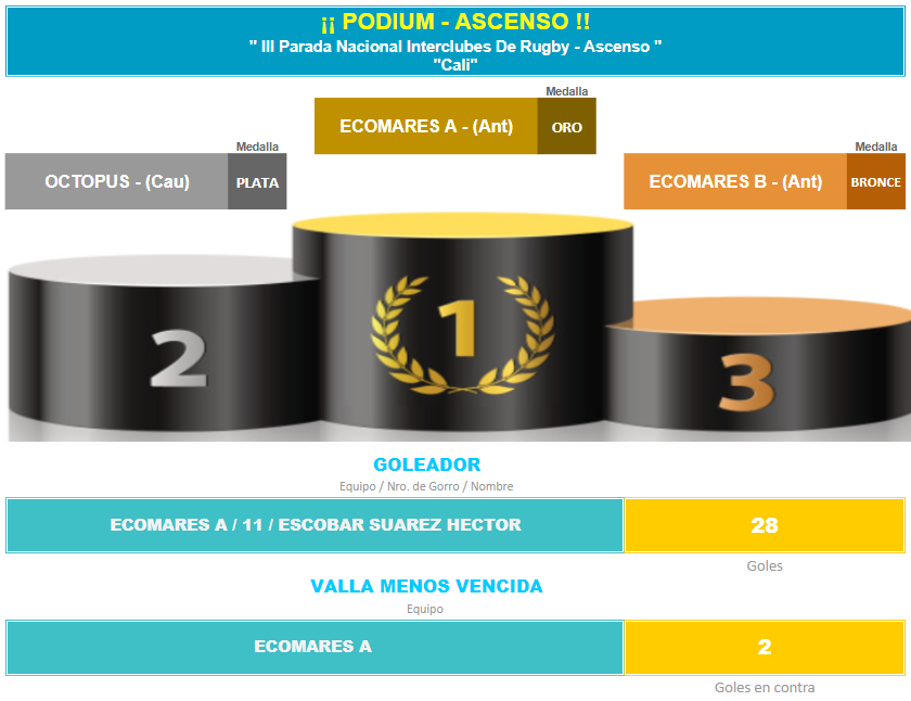 ¡¡ PODIUM - ASCENSO ""