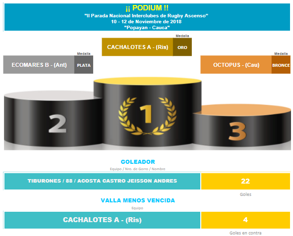 """PODIUM ASCENSO"""