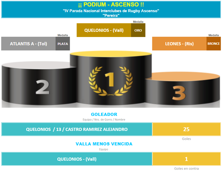 !! PODIUM ASCENSO !!