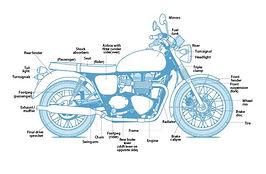 Informatie motor.jpg