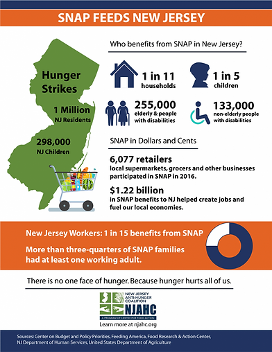 NJSNAPStateInfographic-1-791x1024.png