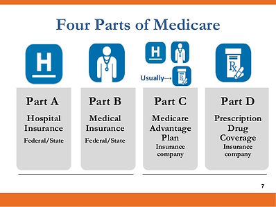 all-about-medicare-ny-7-638.jpg