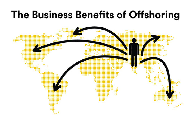"""""""Business Benefits of Offshoring"""""""