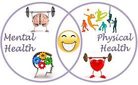 mental-physical-health-link.jpg