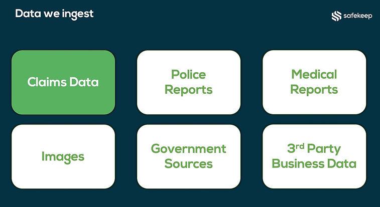 Data we ingest.jpg