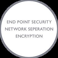 DESCRIPTION DISC (IT SECURITY) v1.png