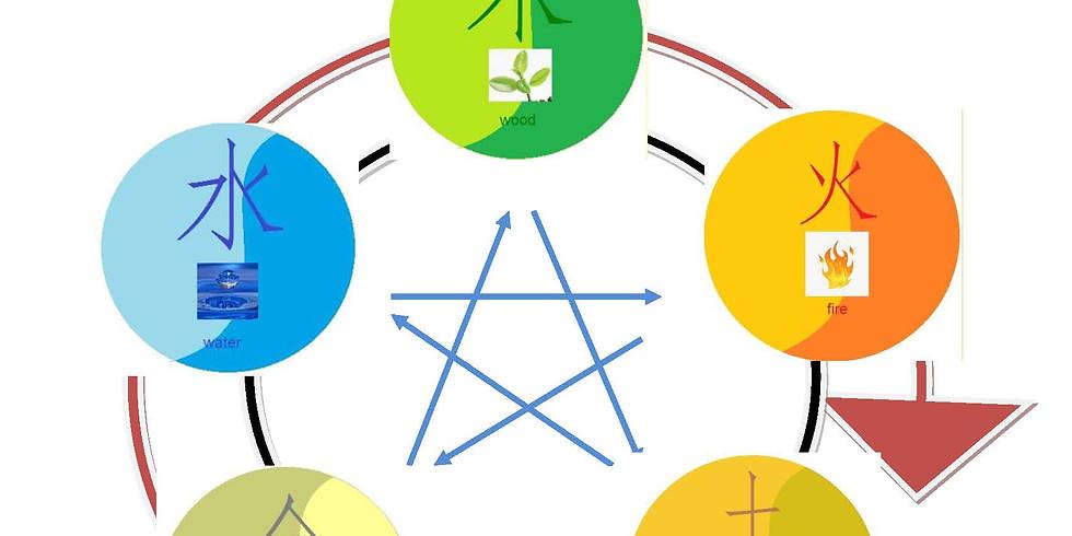 Five Elements Personality Workshop