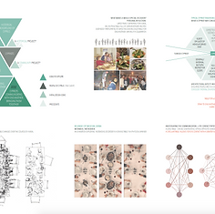 Mapping Ideas | Oxford Brookes