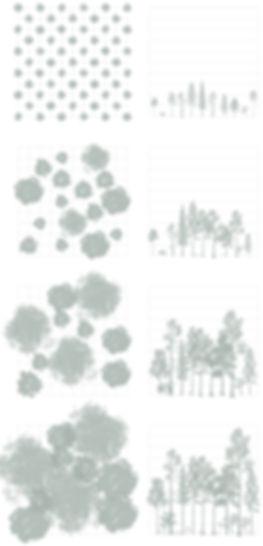 beplantning strategi bæredygtig bebyggel