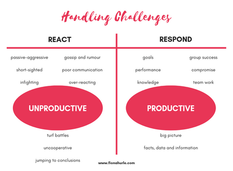 Dealing with Challenges
