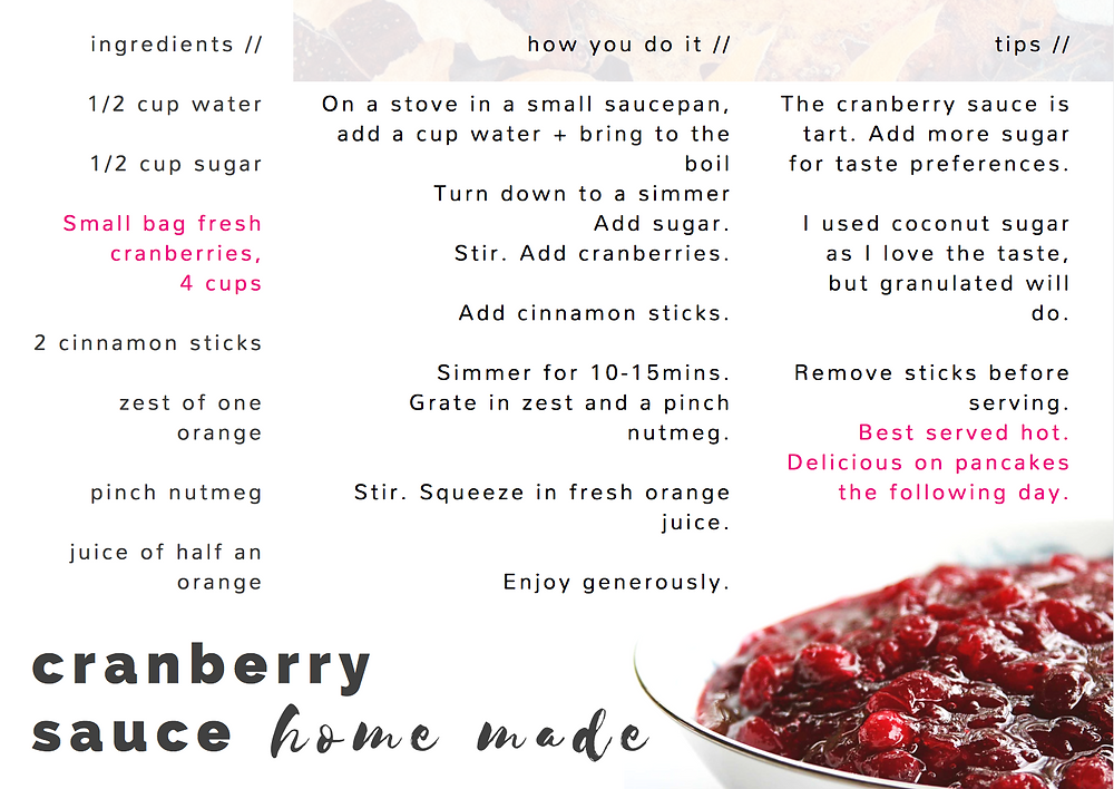 Thanksgiving recipe card: Cranberry sauce