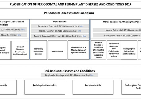 Webinar - Introduction to the New Periodontal Classification