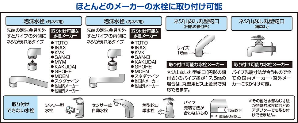 ほとんどのメーカーの水栓に取付け可能