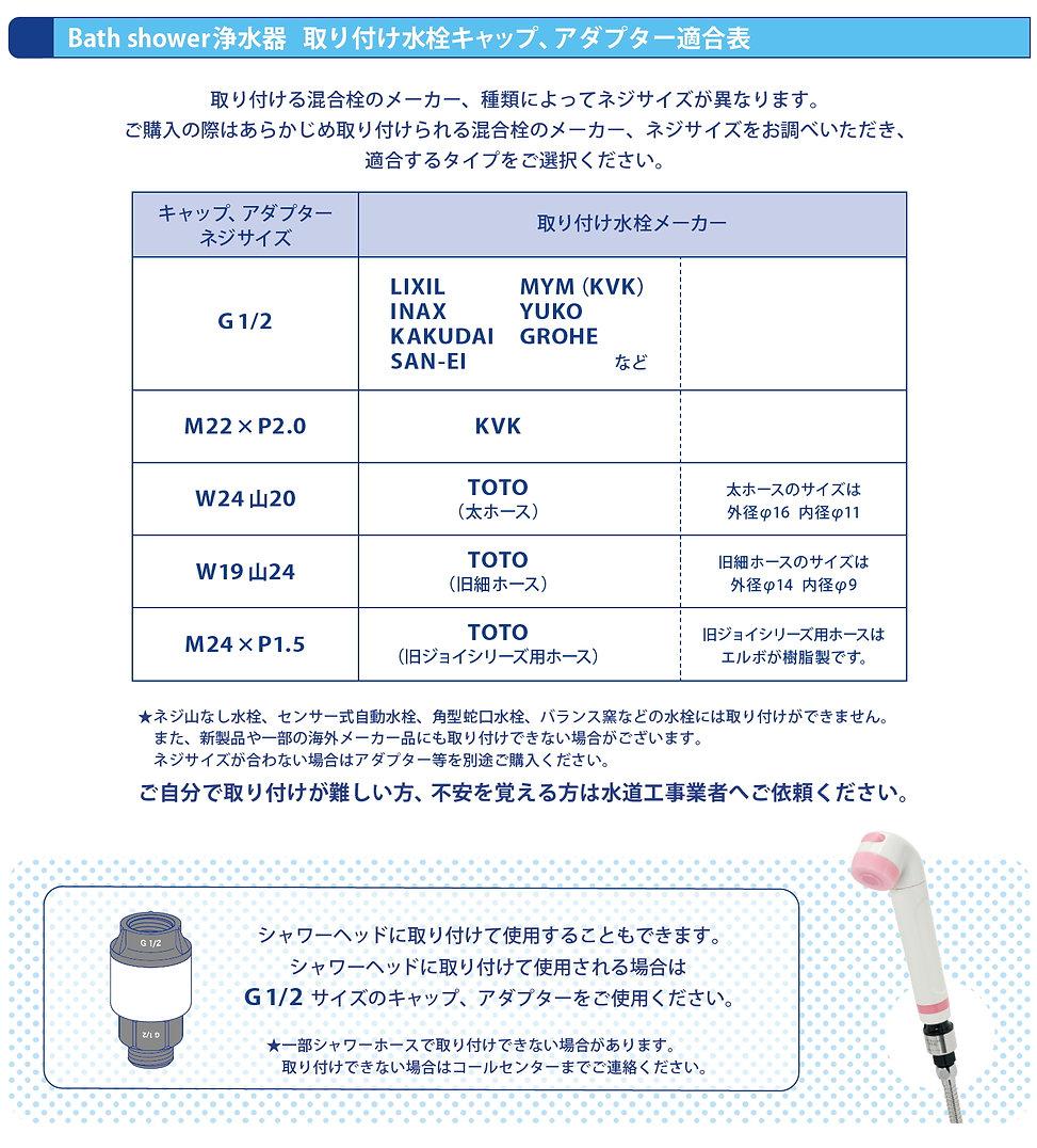 高機能プラチナシリーズ バスシャワー浄水器適合表