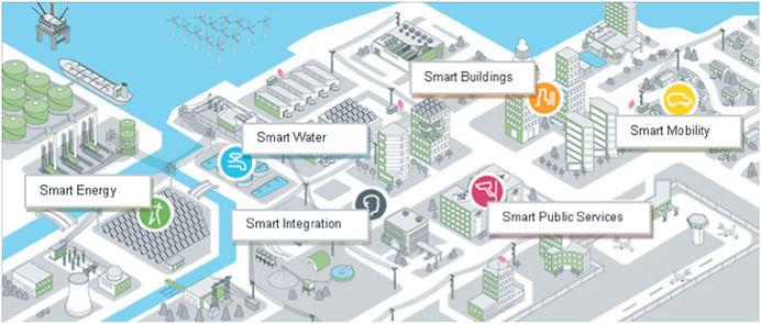 smart-cities.jpg