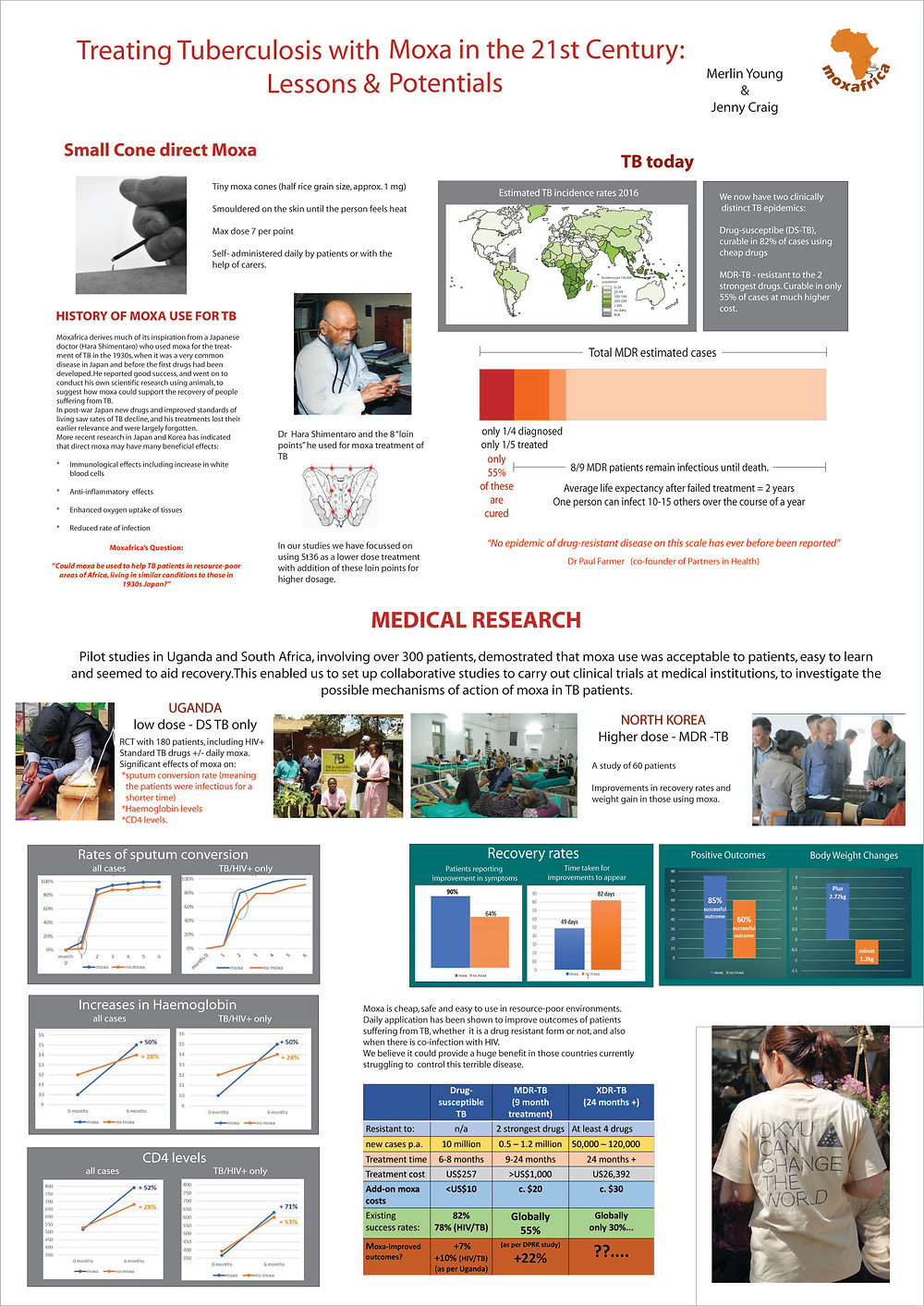 Our poster developed for the  conference