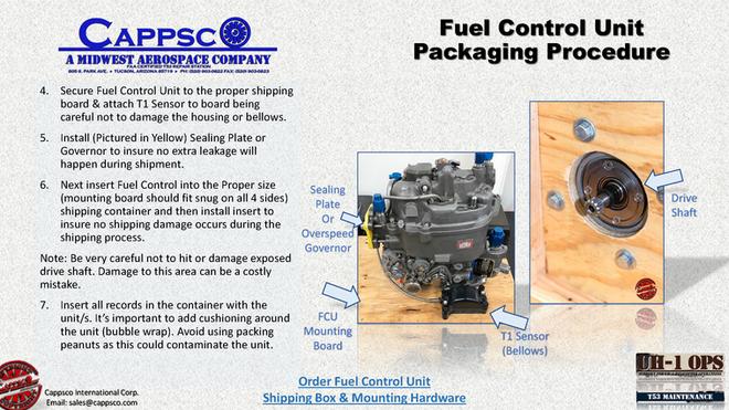 Cappsco - Fuel Control Unit Packaging Procedure
