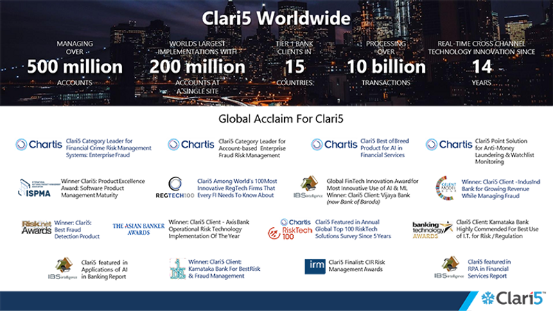 Clari5 Worldwide.png