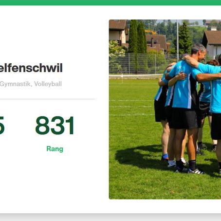 Support Your Sport - Ein wahrer Erfolg!