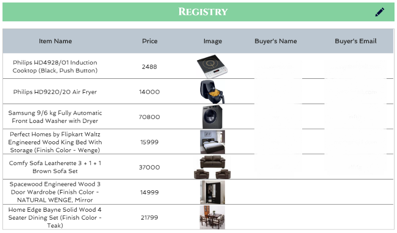 Dashboard view. A Registry for a Housewarming in India. The GiftStar.