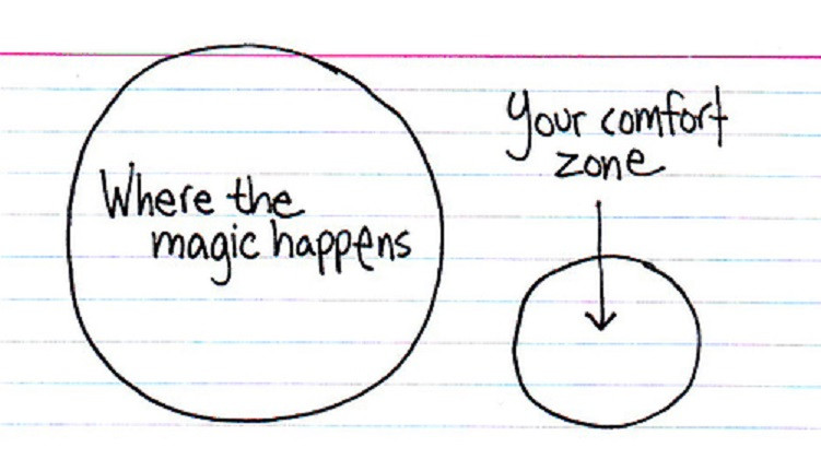 Magic and Your Comfort Zone.jpg