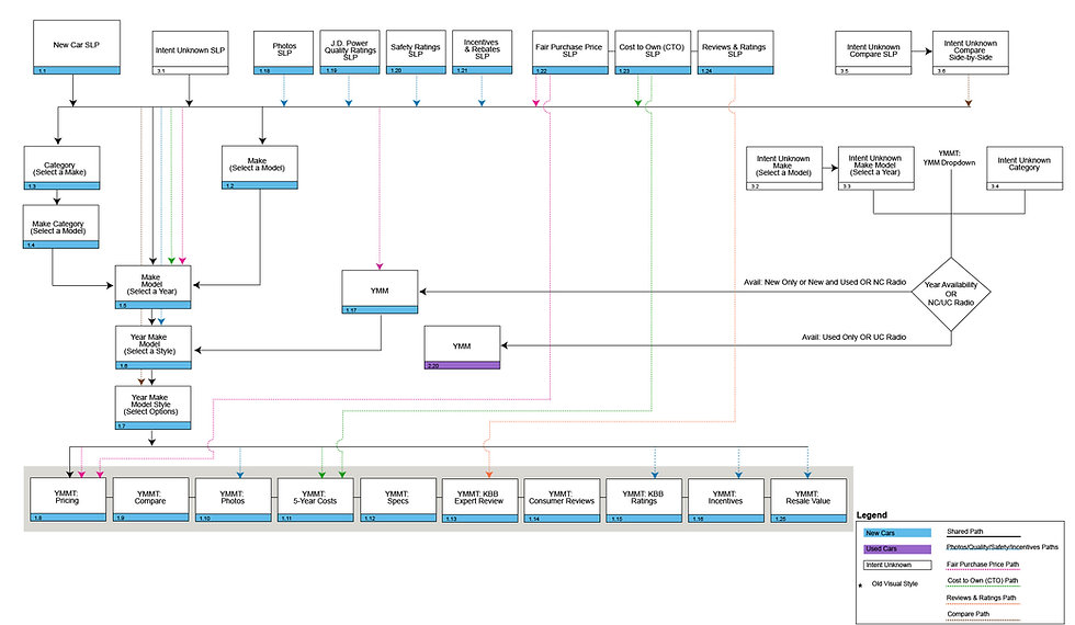 Sitemap_NC.jpg