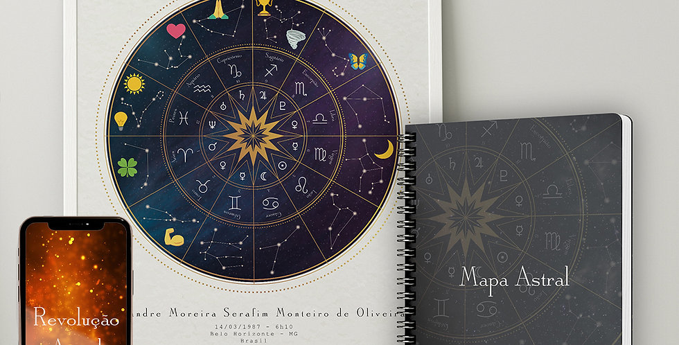 Kit Universo Particular (Mapa Astral)