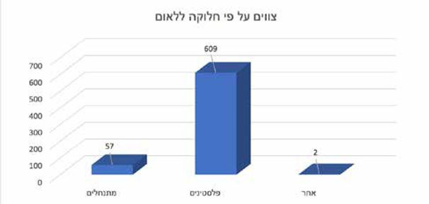 גרף עברית.jpeg