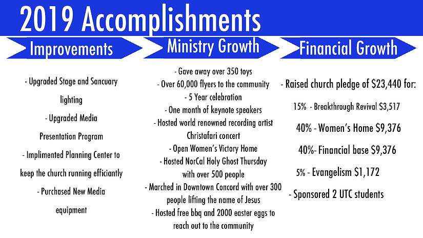 2019 accomplishments2.png