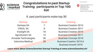 Swiss top100 startups, science2market alumni