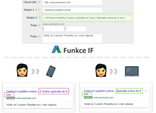 Funkce IF v Google AdWords