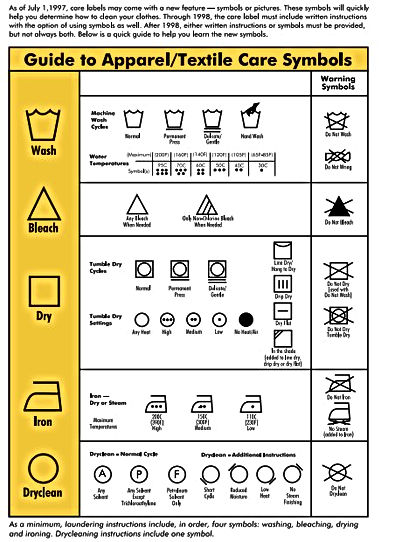 Care Label Symbols Cloud Dry Cleaning & Delivery
