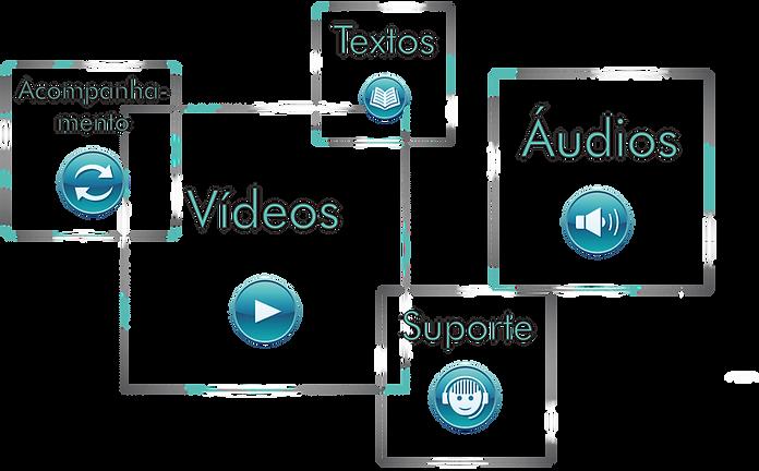 diagrama-conteúdo curso - corel.png