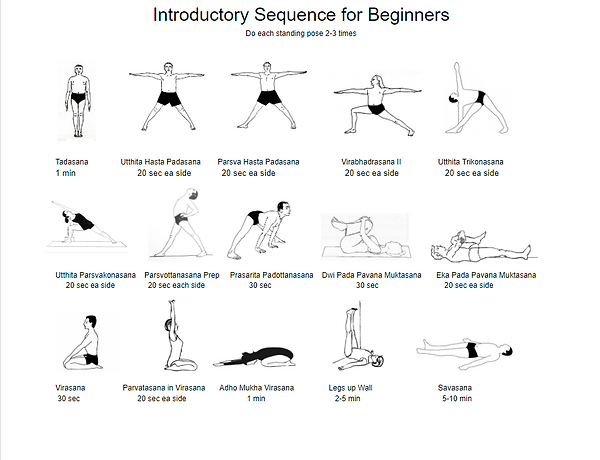 Yoga sequence for beginners