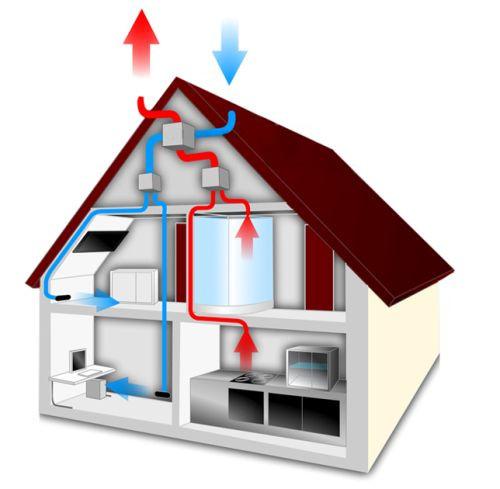 ventilazione-meccanica-controllata Airgr
