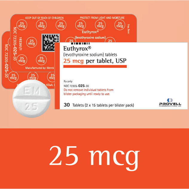 Euthyrox 25 mcg (levothyroxine sodium)